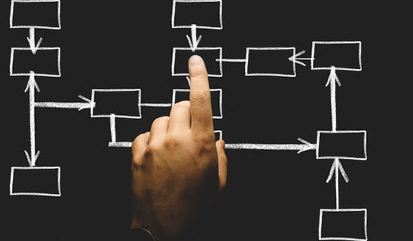 Project planning services and process diagram.